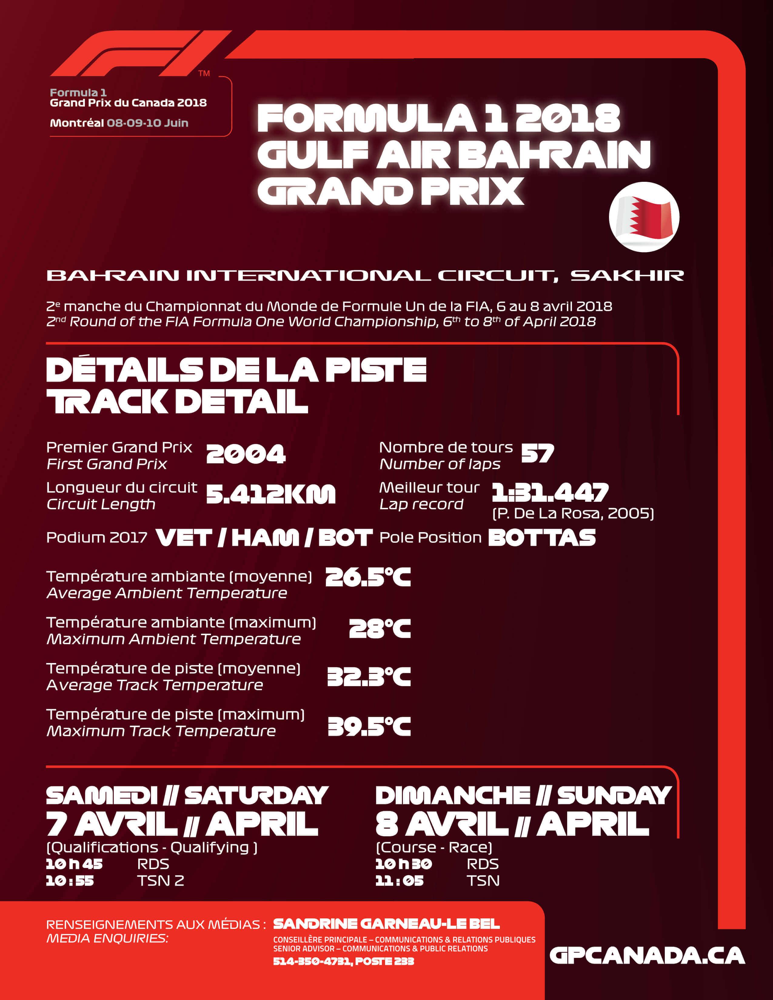info formula 1 2018 gulf air bahrain grand prix formula 1 grand prix du canada circuit. Black Bedroom Furniture Sets. Home Design Ideas